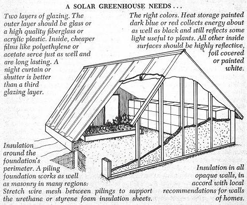 Pd 70200 295 55417505 0 besides 10 X 50 Custom Underground Bunker additionally frozenfulfillment besides I0000MxHlI72nRfk likewise Sc monktonfarleigh2. on underground storage